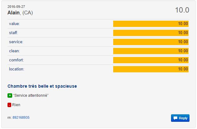 75 Reviews Of Hotel De France Et De Russie In Thiviers